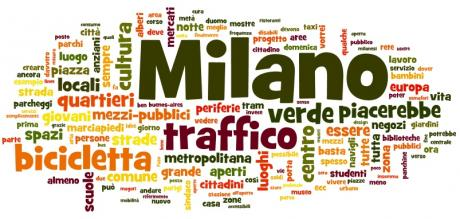 Milano concept
