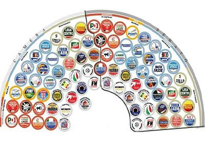 simboli elettorali web